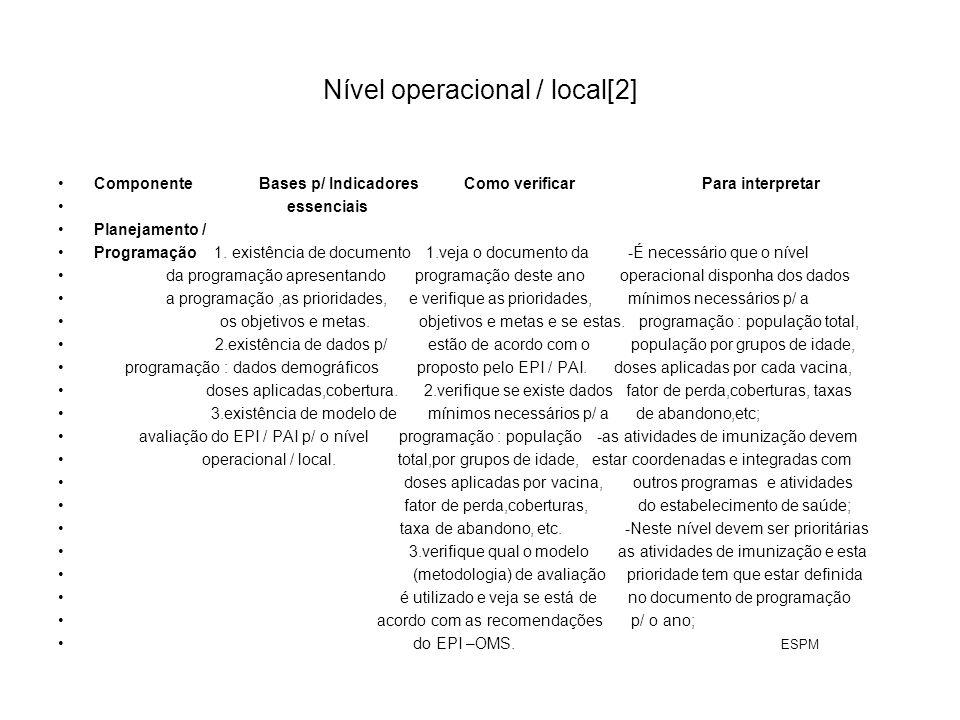 Nível operacional / local[2]